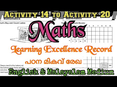 Class 7 Maths Learning Excellence Record ഗണിതം പഠന മികവ് Activity 14- 20 part 3