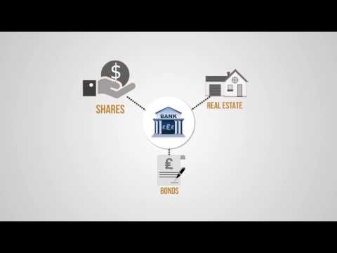 3 Investment Assets Explained by Chartbury