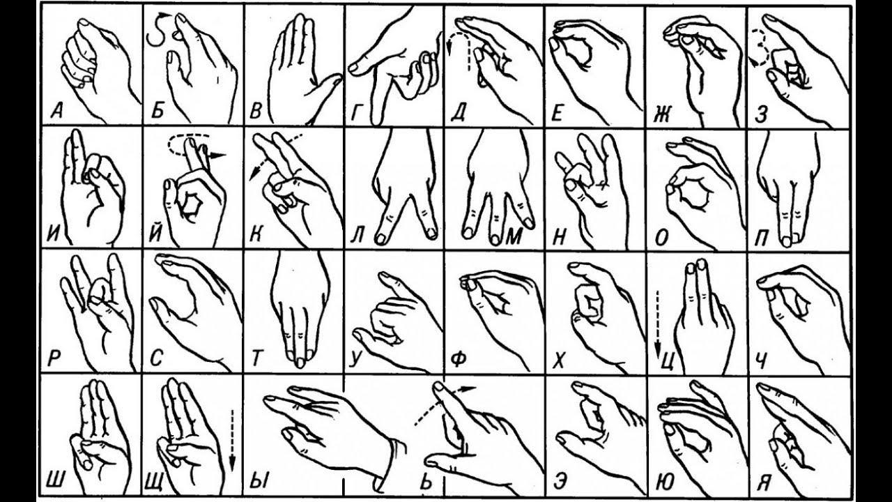 них азбука жестов глухонемых в картинках амятник колумбу
