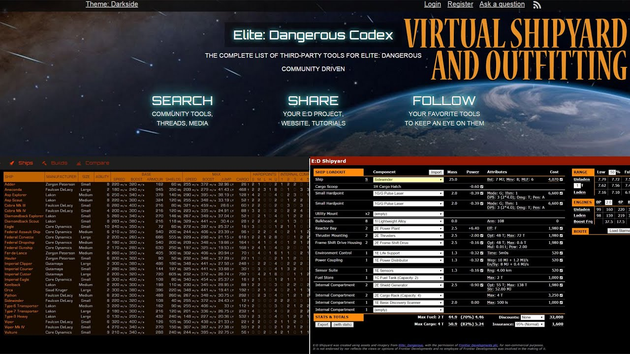 Elite: Dangerous  Useful 3rd party tools  Virtual shipyard and outfitting