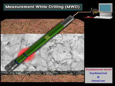 measurements while drilling Measurement while drilling is a system developed to make drilling related measurements and transmit information to the surface while drilling the well mwd tools are conveyed downhole as part of bottom hole assembly (bha).