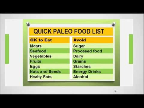 Paleo Diet Food List -What to eat in paleo