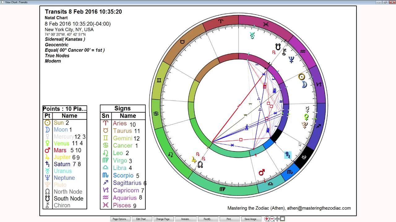 Cancer weekly horoscope february 8th to 14th 2016 sidereal cancer weekly horoscope february 8th to 14th 2016 sidereal astrology nvjuhfo Image collections