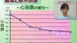 高濃度酸素発生機の効能実験