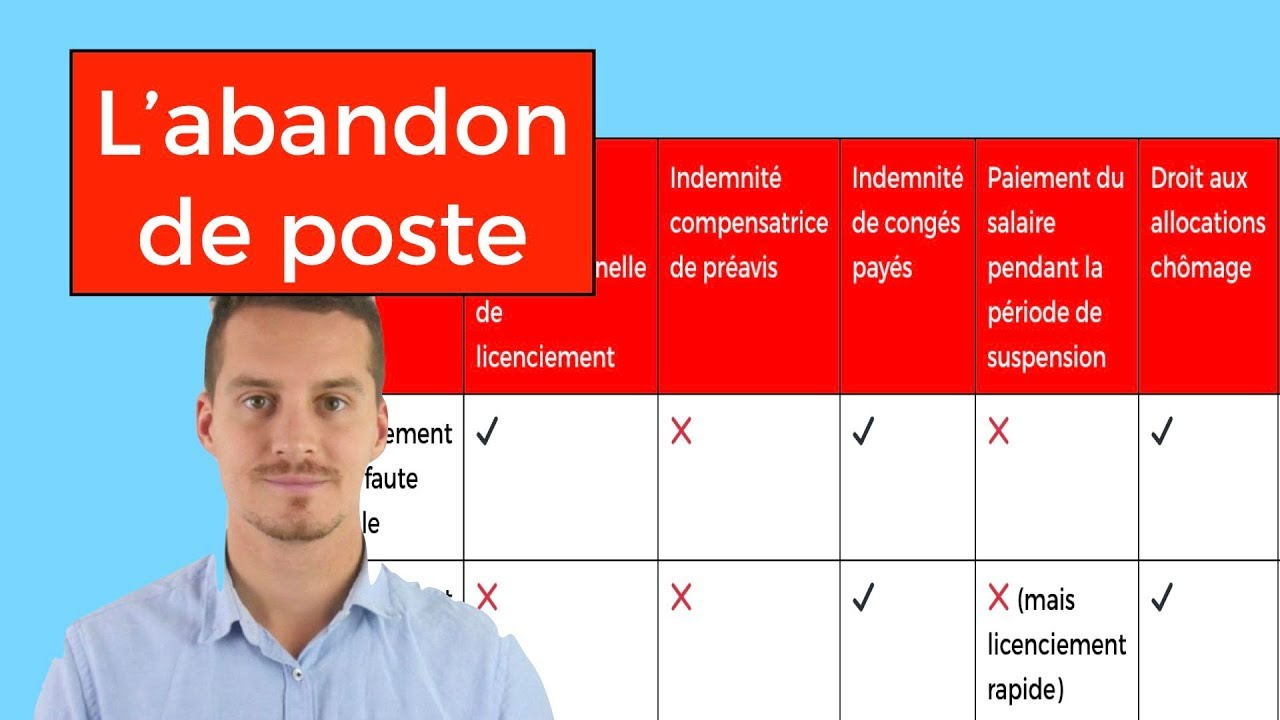 L Abandon De Poste Definitions Consequences A Jour 2018 Youtube