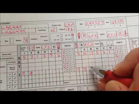 How to Scorekeep Video