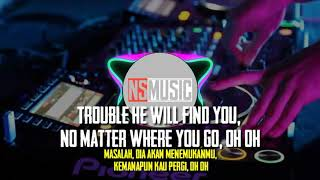 Download lagu Trouble is a friend lenka lirik dan terjemahan versi koplo MP3
