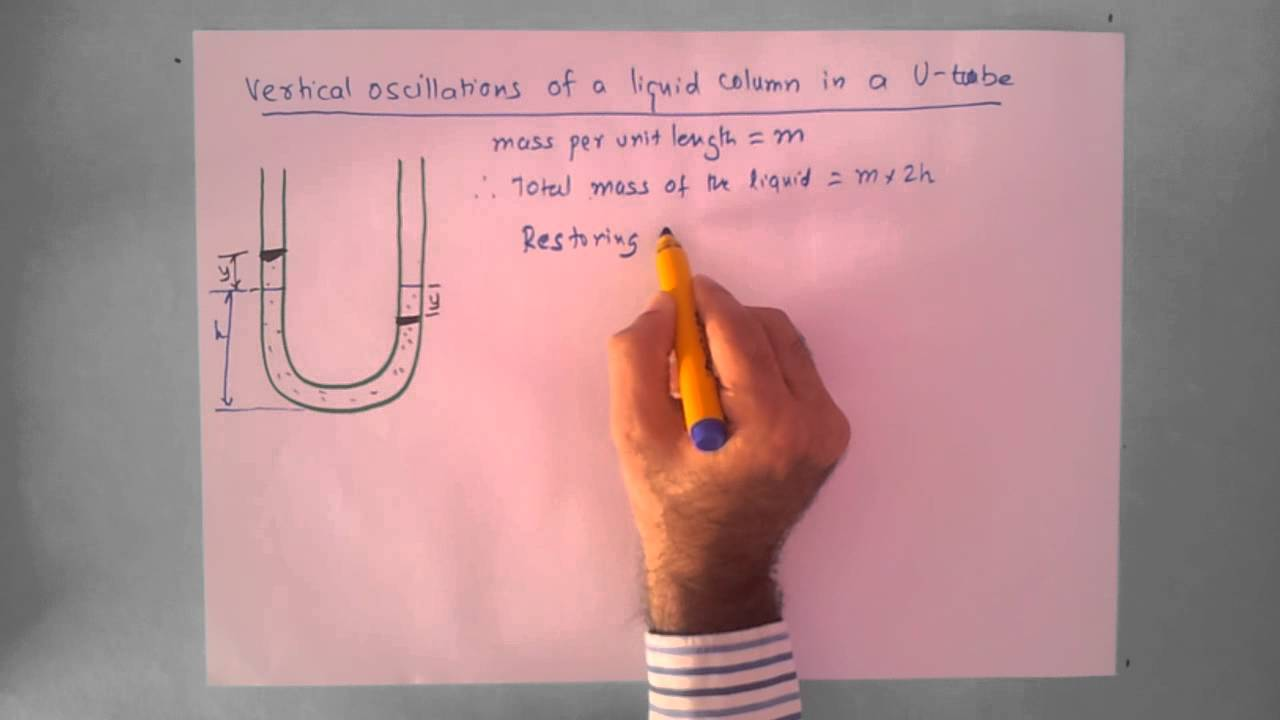 Oscillations of a liquid column in a U tube