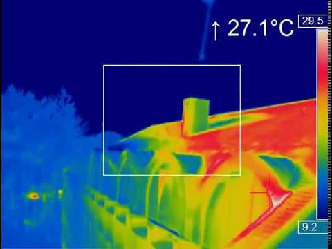Aerial Thermal Imaging UAV Drone UAS