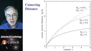 Lecture-4 Galaxies and Cosmology - Distances in Cosmology
