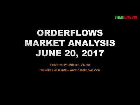 Orderflows Market Analysis June 20 2017 Emini SP Bond Five Year Note Futures Day Trading With Order