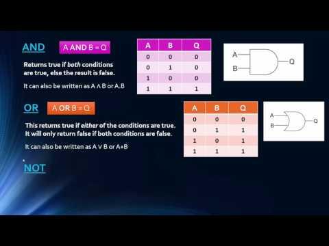 Edexcel GCSE Computer Science: Logic - Topic 17