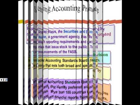 Chapter 1 Powerpoint Part Introduction To Accounting