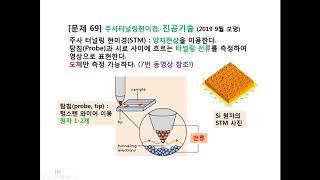 69 수능 과학지문, 주사터널링현미경, 스퍼터이온펌프,…