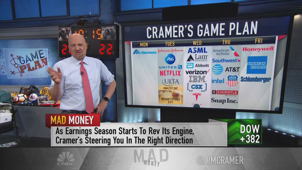Download Jim Cramer's week ahead: I expect a blowout quarter from Tesla