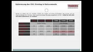 Risiko- und Moneymanagement im Trading-Alltag