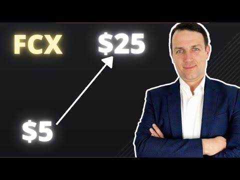 Copper Price/Copper Stocks Explode (Fundamental Analysis)