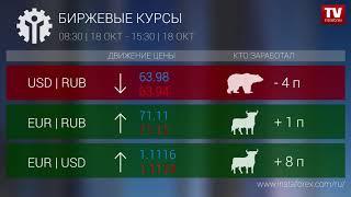 InstaForex tv news: Кто заработал на Форекс 18.10.2019 9:30