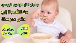 جدول يومي لاكل الطفل الرضيع من الشهر الرابع حتي عمر سنه | نظام تغذية شامل كل التفاصيل لا غني عنه