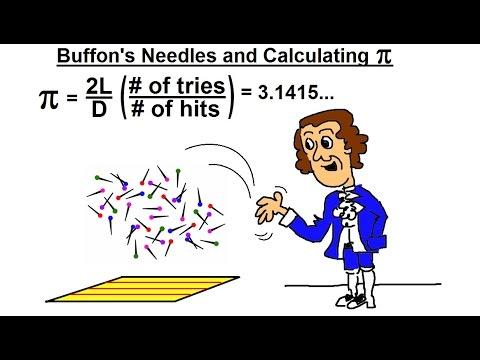Just For Fun! - Math (9) HAPPY Pi-DAY!!! Buffon's Needles and Calculating Pi