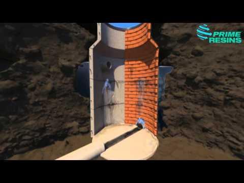 Manhole Leak Repair Animation
