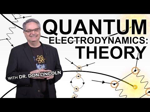 Quantum electrodynamics: theory