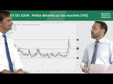 100% Marchés Daily - Mardi 16 Octobre 2018