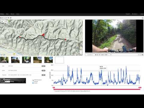 Watch GoPro 5/6/7 Movies with Map and Charts 4K