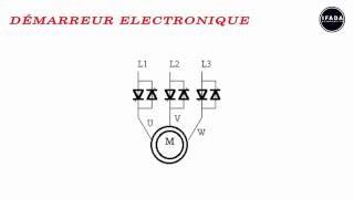 moteur asynchrone - types de démarrage - الدارجة المغربية