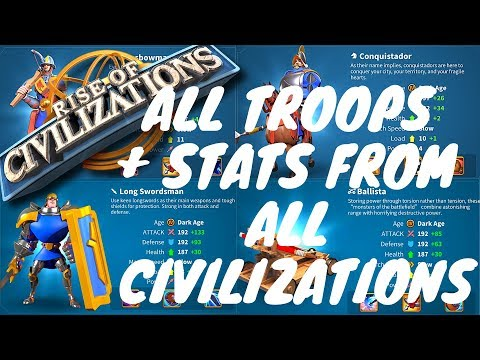 ALL troops + STATS FROM ALL CIVILIZATIONS in 1 video - Rise of kingdoms thumbnail