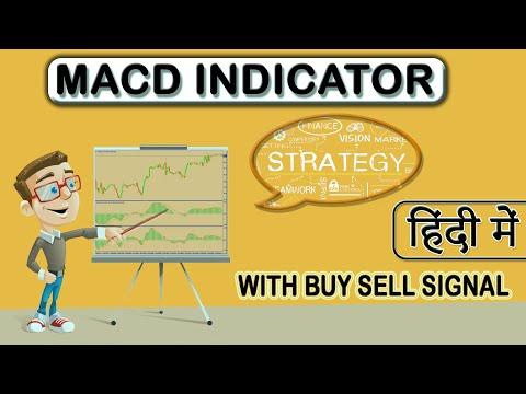 Strategie di trading vincenti