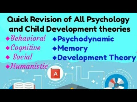 Division Class of Psychological Theories and related Scholar ..