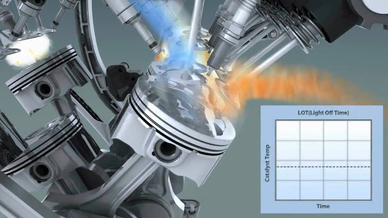 Hyundai S New Lambda V6 Gdi Engine Youtube