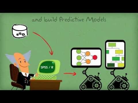 Deploying Predictive Models
