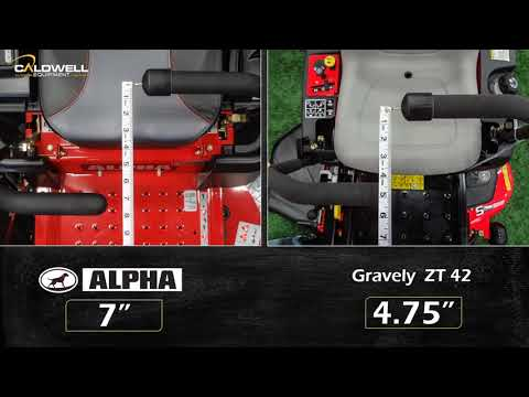 Big Dog Mowers Vs The Competition - Length Of Travel