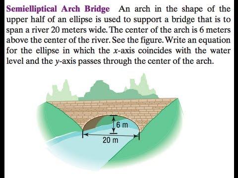 Semielliptical Arch Bridge Youtube