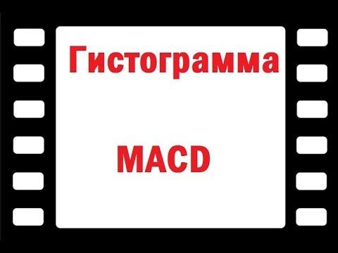 Гистограмма MACD: как строится и особенности применения Macd Histogram ОПИСАНИЕ