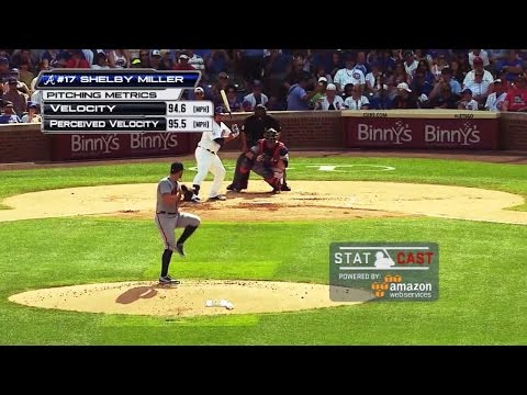 Statcast looks at Shelby Miller's fastball