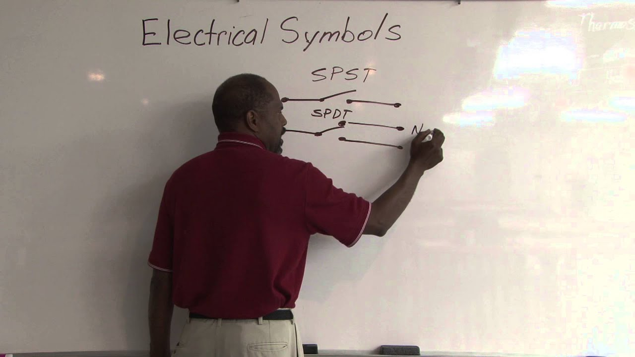 Electrical Symbols Youtube Home Wiring