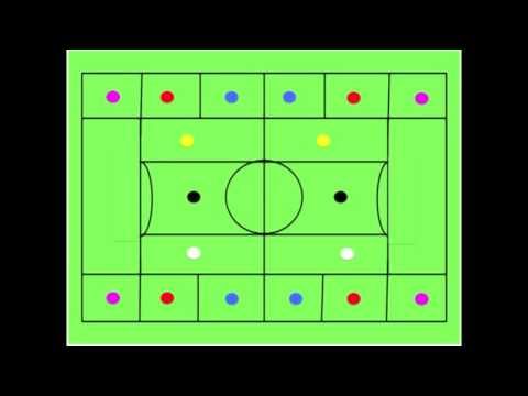 "Pep Guardiola Shadow Play ""Cognitive Soccer Exercise"""
