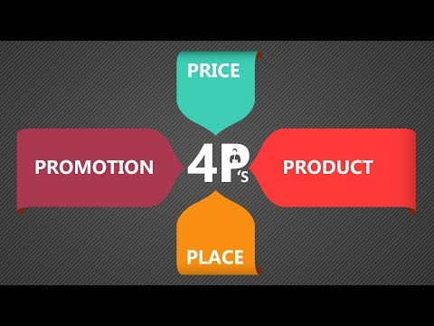 The Marketing Mix - The 4 P's of Marketing
