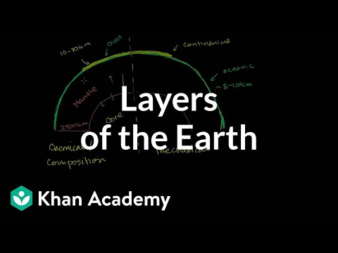 Compositional and mechanical layers of the earth | Cosmology & Astronomy | Khan Academy