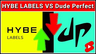 HYBE LABELS Passes Dude Perfect