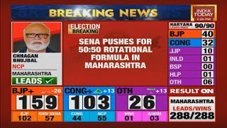 Maharashtra Results: Shiv Sena Pushes For 50-50 CM Rotational Formula