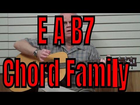 Best Beginner Guitar Lessons Kickstarter Course – Lesson #9 – Chord Family – E-A-B7