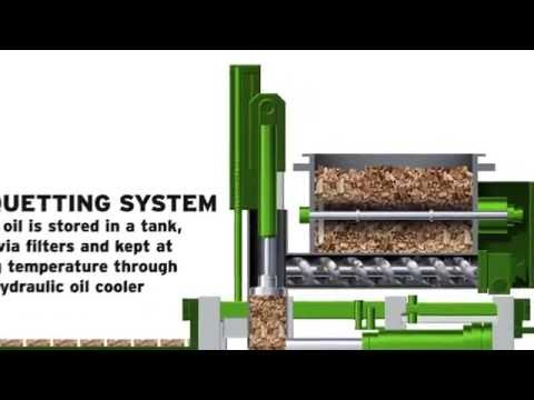 Wood Briquetting Process Explanation | Wood Briquette Machines  |  RUF Briquetting