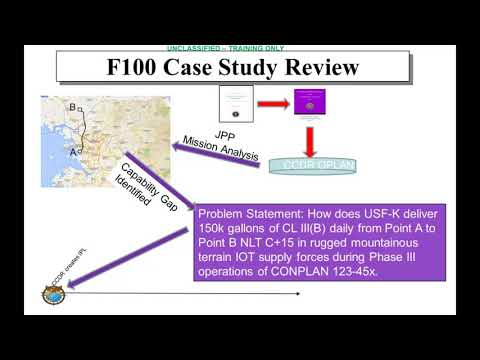 F100 Force Management Overview