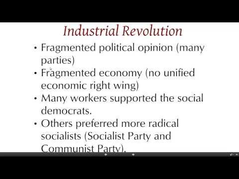 France Political history