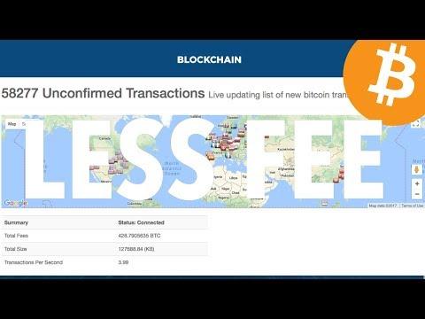 BITCOIN HITS $7700 | Less BTC Unconfirmed Transaction Cheaper Transaction Fee | Custom Fee Option