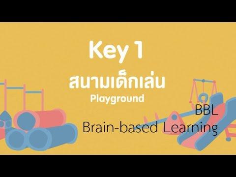 BBL กุญแจดอกที่ 1 สนามเด็กเล่น (playground) : กุญแจ 5 ดอก เพื่อพลิกโฉมโรงเรียน ภาษาไทย ป.1-ป.6